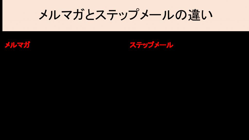 メルマガ1